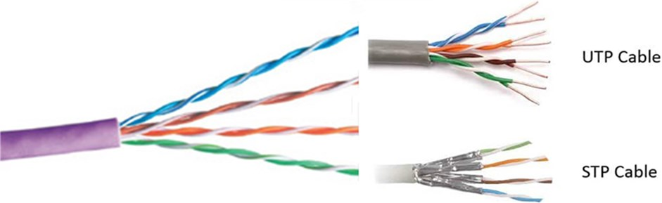 4 STP cable and 4 UPT cable factory price