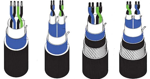 individually overall screened cable